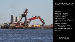 Backhoe Dredge